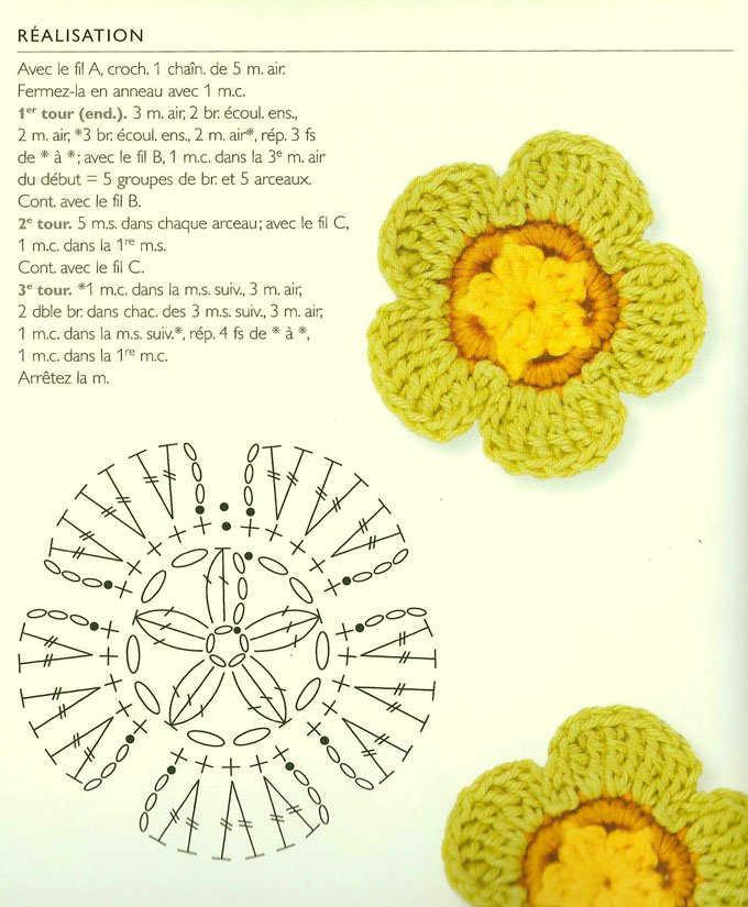 Medium tuto fleur crochet 1