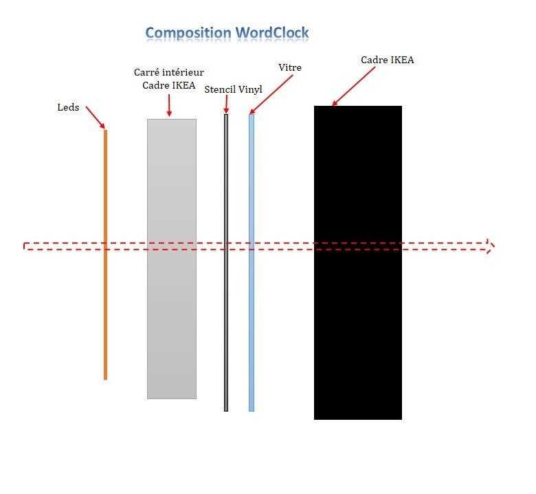 Medium composition cadre