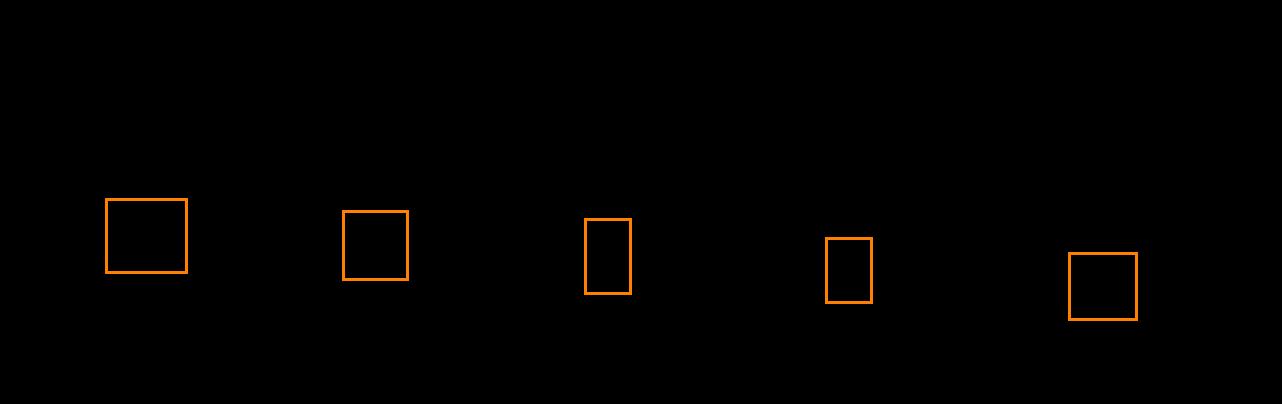 Medium medium strips wire passings desc