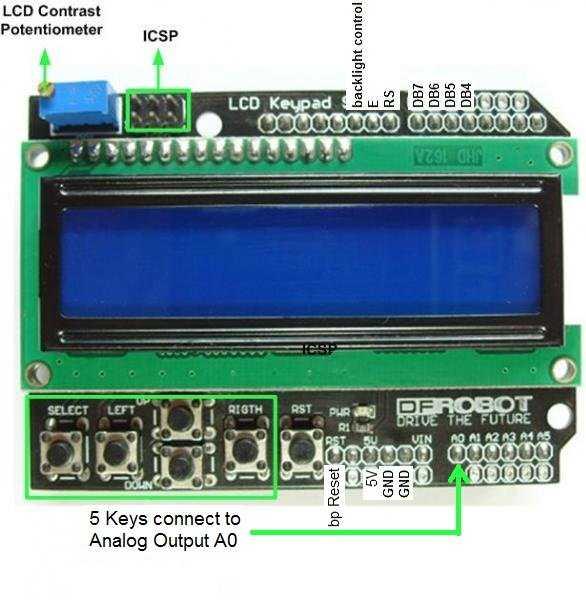 Medium lcd keypad pins